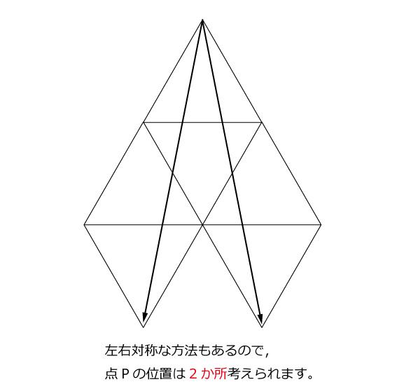 大阪星光学院中(2015年)解説02