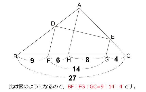 甲陽学院中-2日目(2015年)解説05