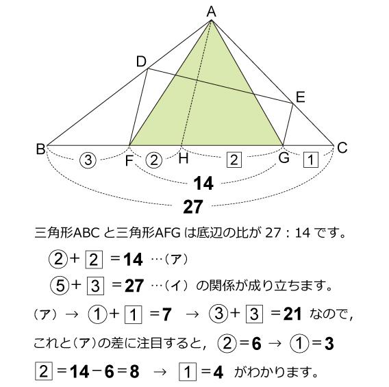 甲陽学院中-2日目(2015年)解説04