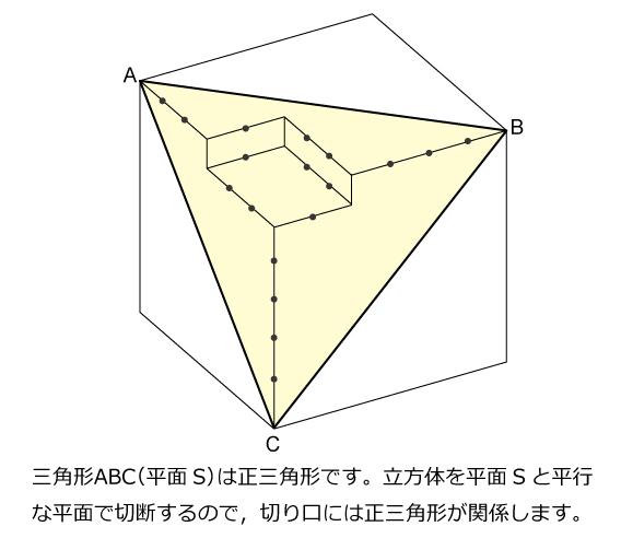 灘中-2日目(2015年)解答解説01