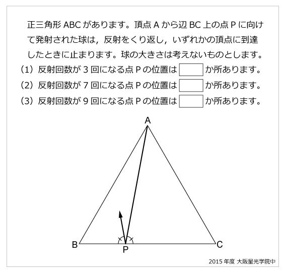 大阪星光学院中(2015年)反射の問題