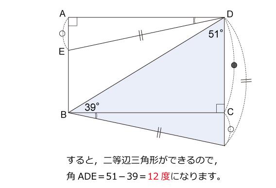 2015西大和学園中(男子)解説02