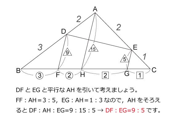 甲陽学院中-2日目(2015年)解説01