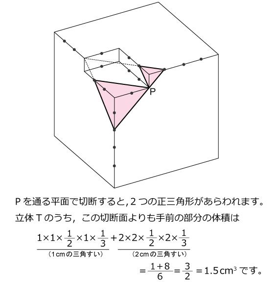 灘中-2日目(2015年)解答解説02