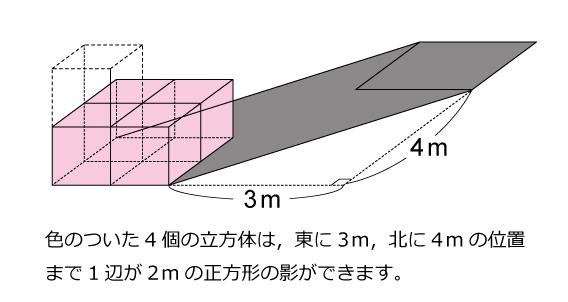 灘中-1日目(2015年)解答解説01