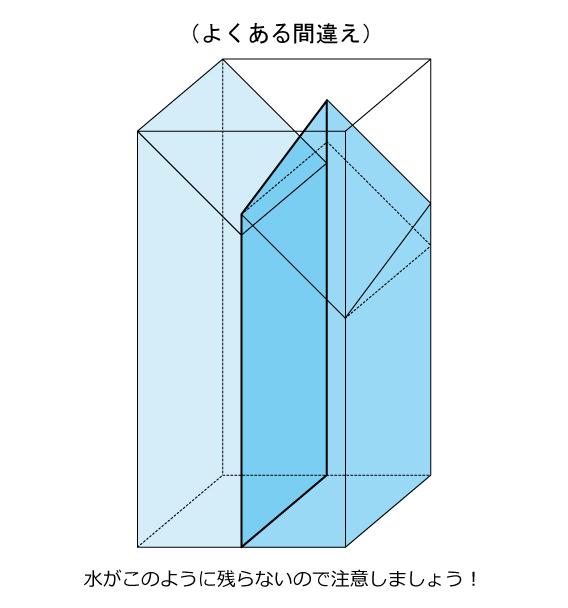 東大寺学園中(2015年)解説02