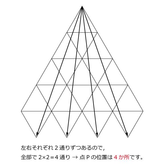 大阪星光学院中(2015年)解説03
