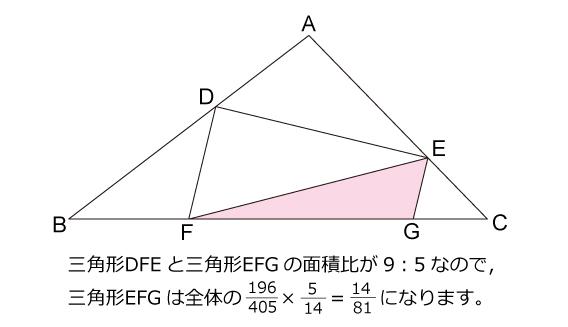 甲陽学院中-2日目(2015年)解説02