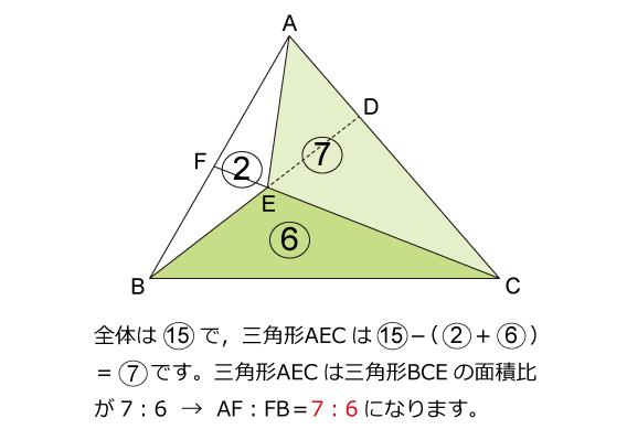 ラ・サール中(2015年)解説02