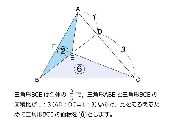 ラ・サール中(2015年)解説01