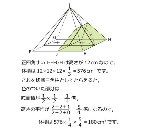 麻布中(2015年)解説03