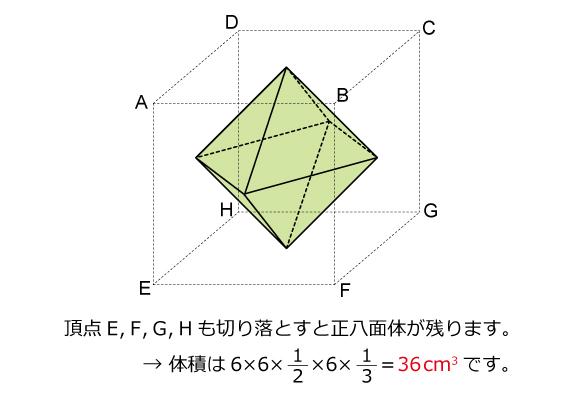 渋谷教育学園渋谷中(2015年)解説03
