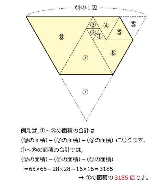 桜蔭中(2015年)解説04