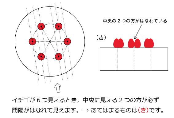 栄光学園中(2015年)解説03