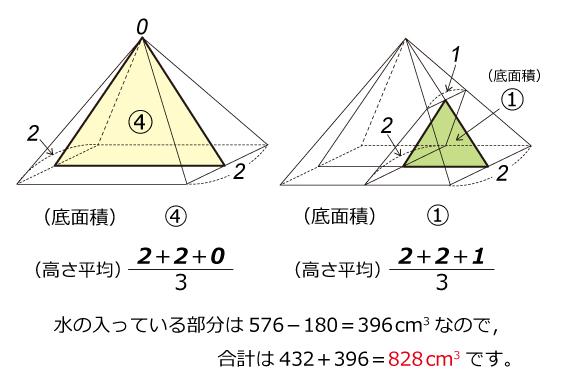 麻布中(2015年)解説04