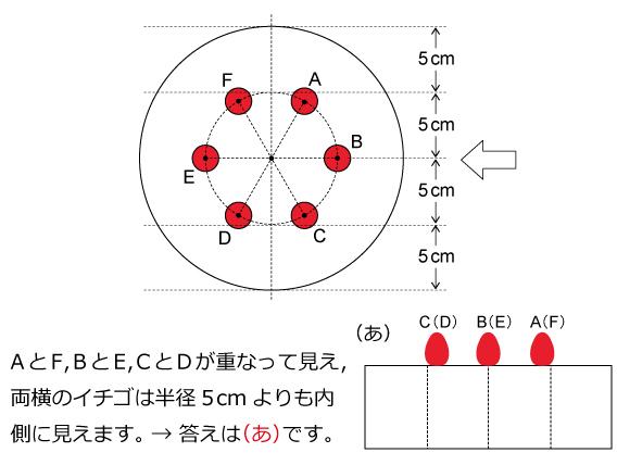栄光学園中(2015年)解説01