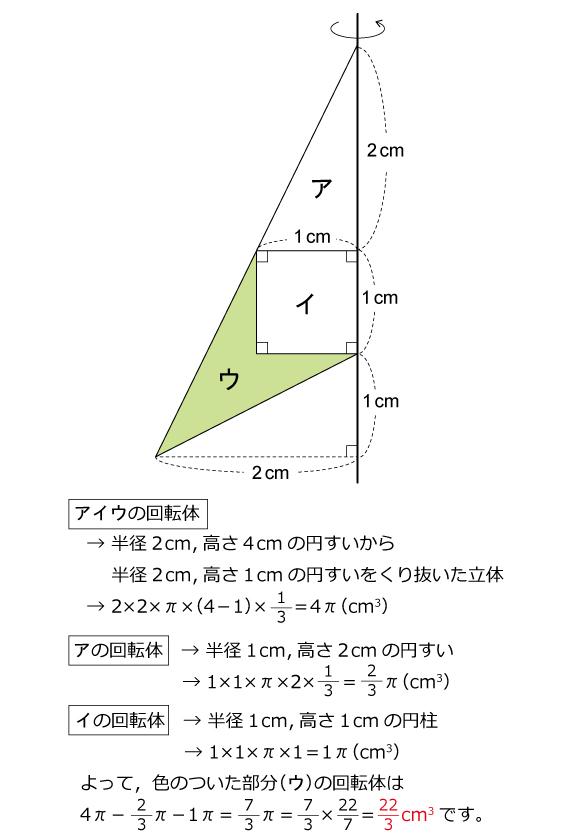 清風南海中(2015年)解説