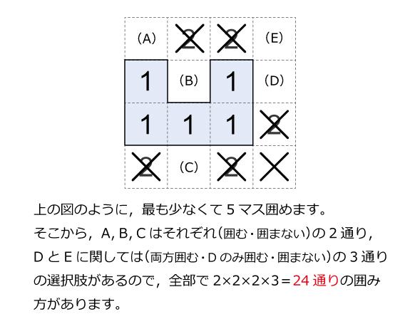 駒場東邦中(2015年)解説02