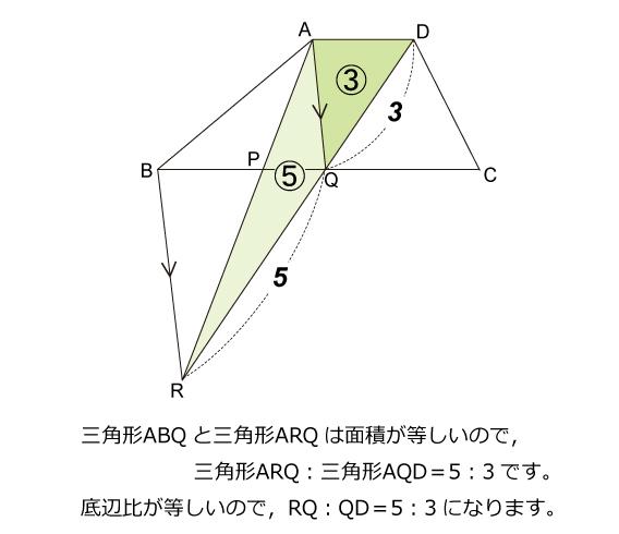 筑波大附属駒場中(2015年)解説03