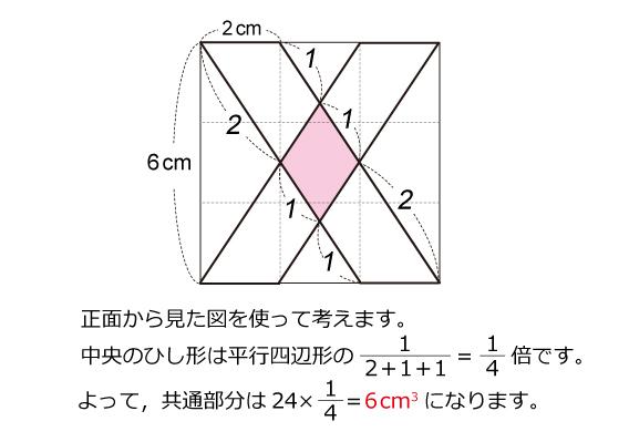 開成中(2015年)解説03