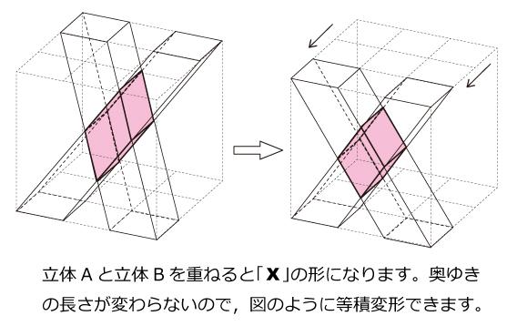 開成中(2015年)解説02