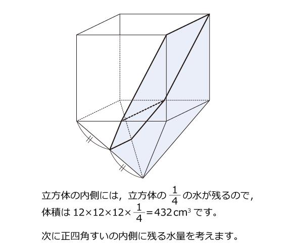 麻布中(2015年)解説02