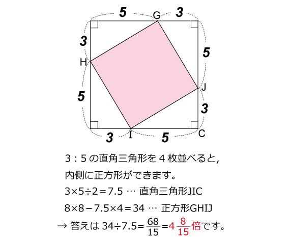 渋谷教育学園幕張中(2015年)解説02