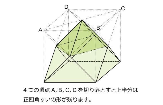 渋谷教育学園渋谷中(2015年)解説02