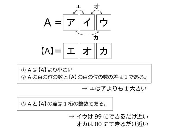 聖光学院中(2014年)解説01