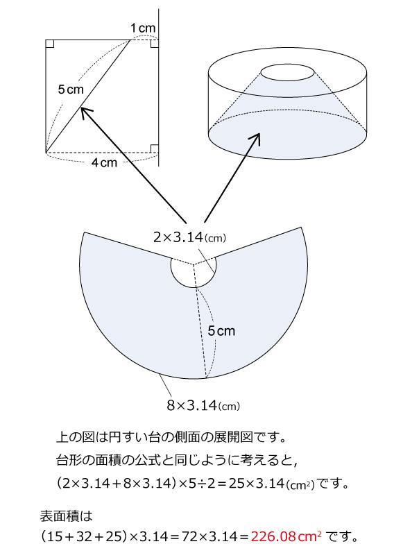 慶應義塾中等部(2015年)解説04