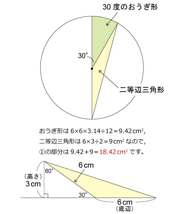 東邦大学付属東邦中(2015年)解説01