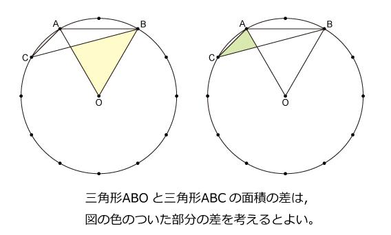 桐朋中(2015年)解説01