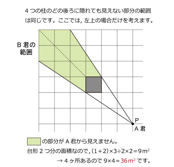 浅野中(2015年)解説01