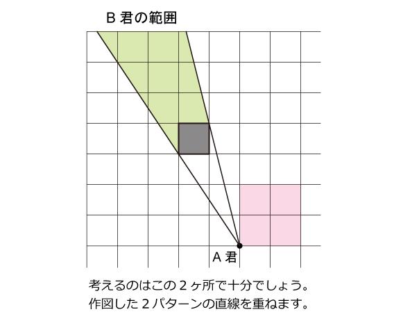 浅野中(2015年)解説03