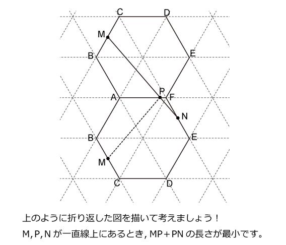豊島岡女子学園中(2015年)解説01