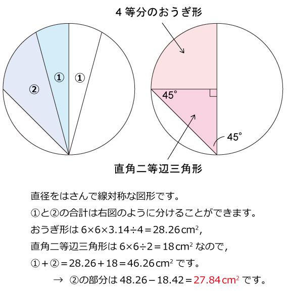東邦大学付属東邦中(2015年)解説02