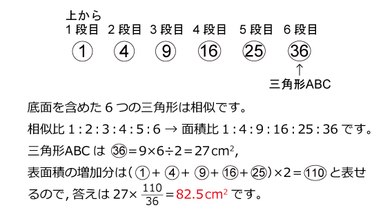サレジオ学院中(2015年)解説02