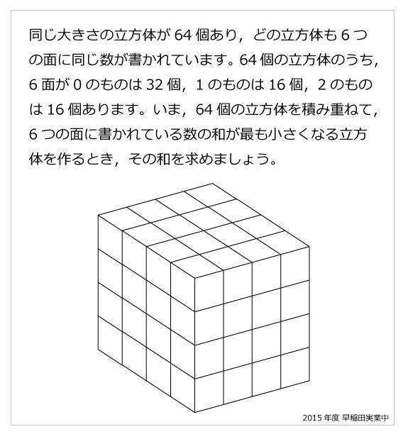 早稲田実業中(2015年)立方体の面
