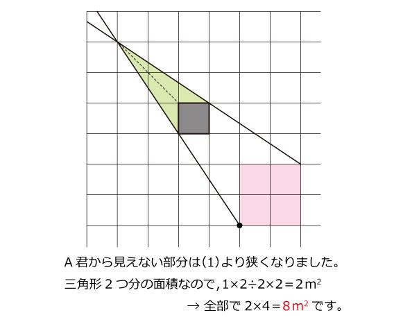 浅野中(2015年)解説04