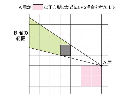 浅野中(2015年)解説02