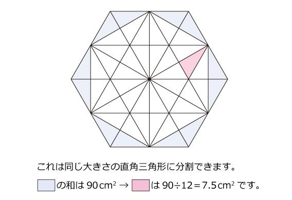 慶應義塾湘南藤沢中(2015年)解説02