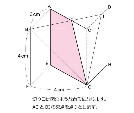 滝中(2015年)解説01