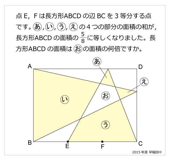 早稲田中(2015年)面積の和