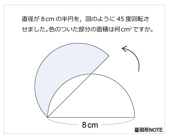 図形NOTE 半円の回転