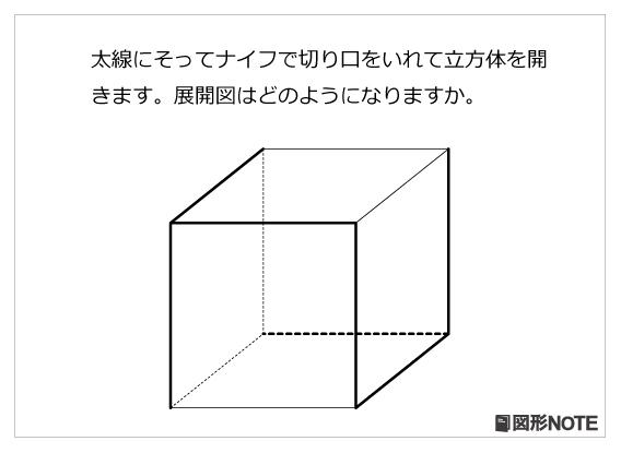 図形NOTE 立方体をナイフで開く