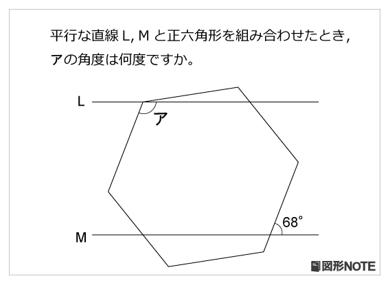 図形NOTE正六角形
