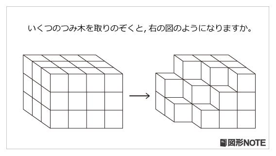 図形NOTE立方体の個数