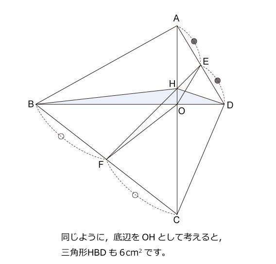 ジュニア算数オリンピック 2015 ファイナル02解説