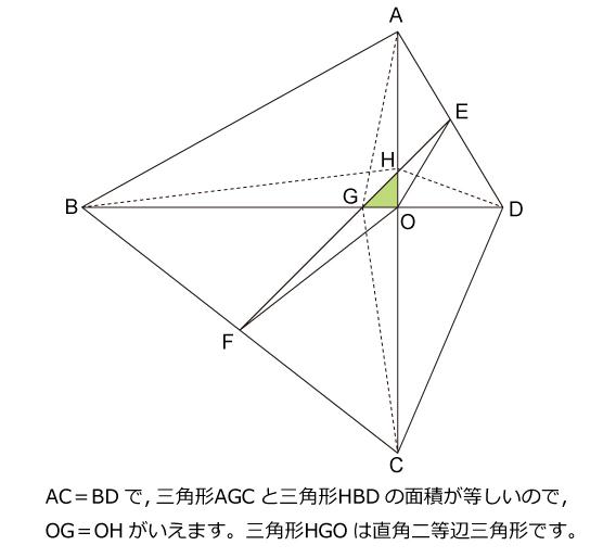 ジュニア算数オリンピック 2015 ファイナル03解説