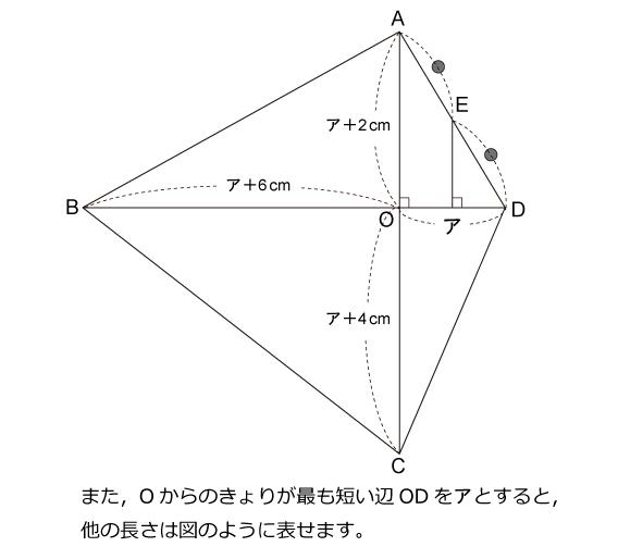 ジュニア算数オリンピック 2015 ファイナル04解説